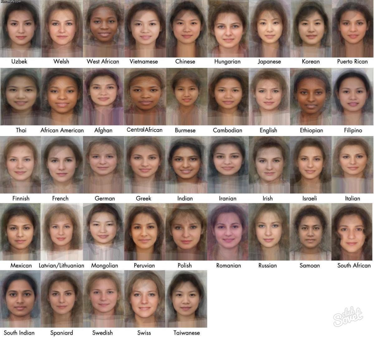 определение национальности по фото